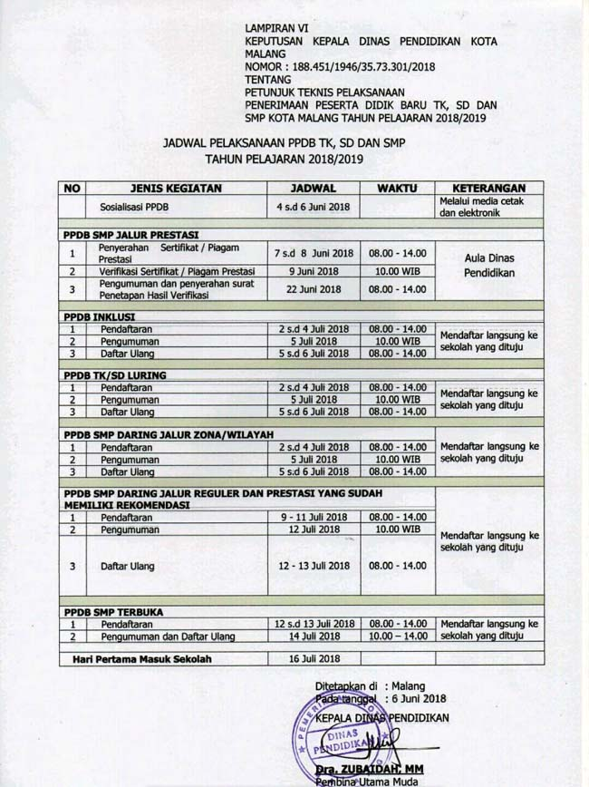 Jadwal pelaksanaan PPDB TK, SD, SMP tahun pelajaran 2018/2019