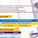 Persyaratan pendaftaran Jalur D-III GMF Bidang Airframe Powerplant. (ist)