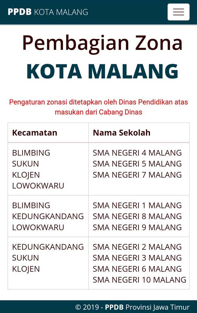 Pembagian Zona SMA Negeri di Kota Malang. (rhd)