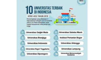 UB duduki ranking 2 versi 4ICU. (ist)